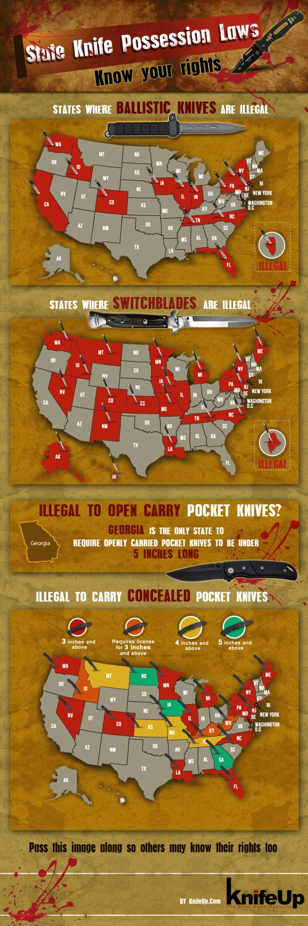 Know Your Knife Laws!